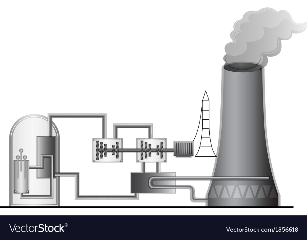 Nuclear Power Plant Royalty Free Vector Image - VectorStock
