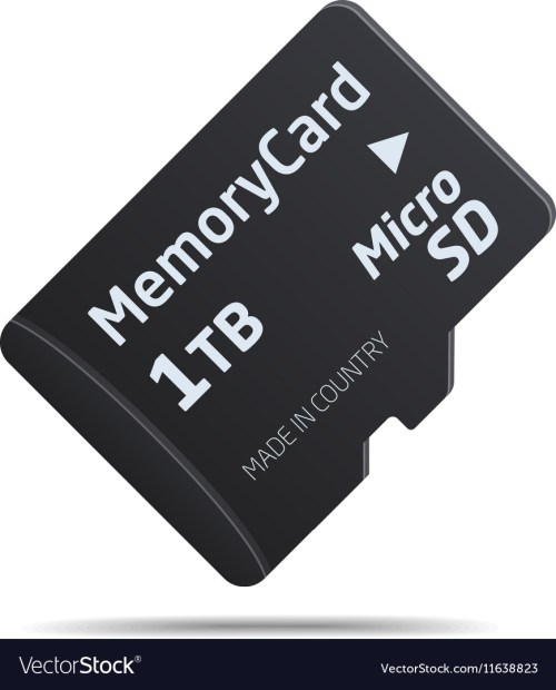 1 Tb Sd Card In Sunshiny Micro Sd Memory Card Vector Image Micro Sd