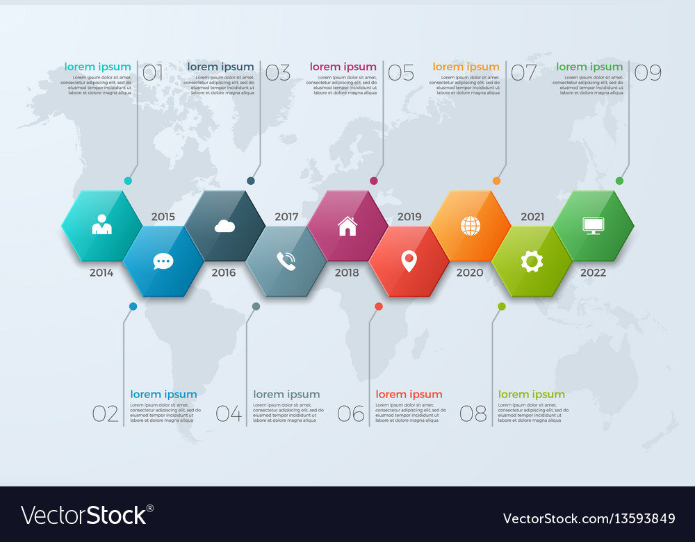 Timeline chart infographic template with 9 options - template for timeline chart