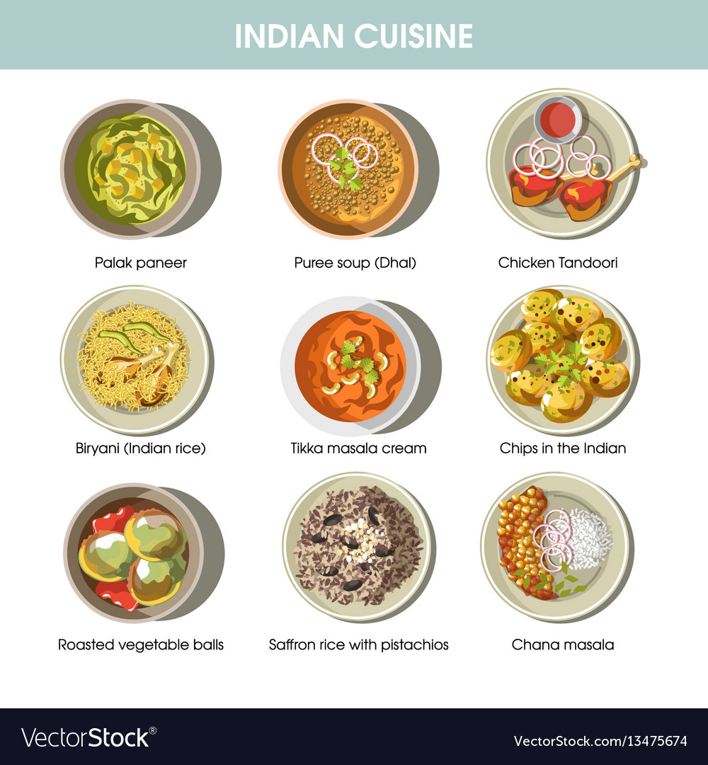 Cuisine India Indian Cuisine Traditional Dishes Flat