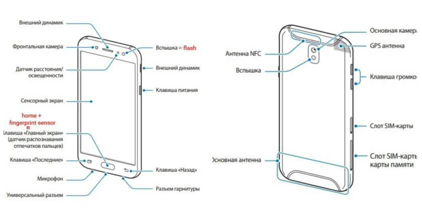 diagram samsung s8