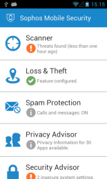 Antivirus App Free Download New Style For