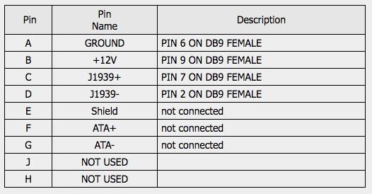 9 Pin Truck Wiring Diagram Electrical Circuit Electrical Wiring