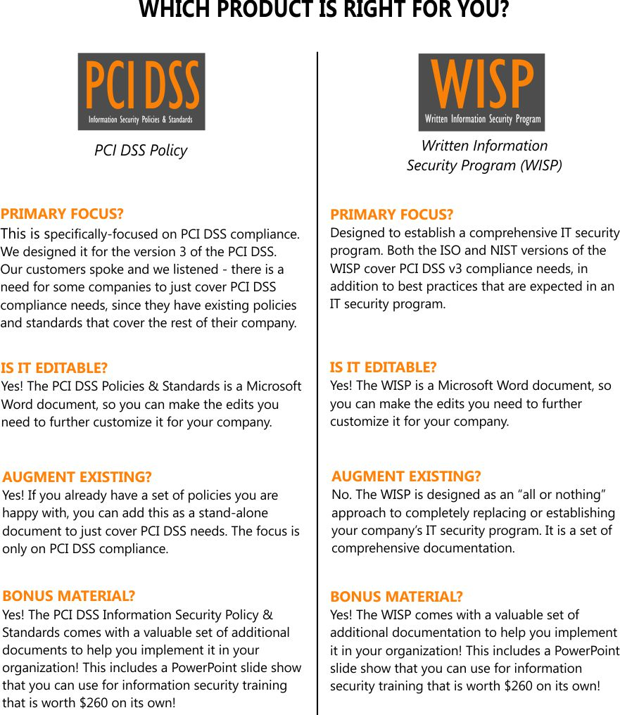 Pci Policy Template. affordable editable professionally written ...
