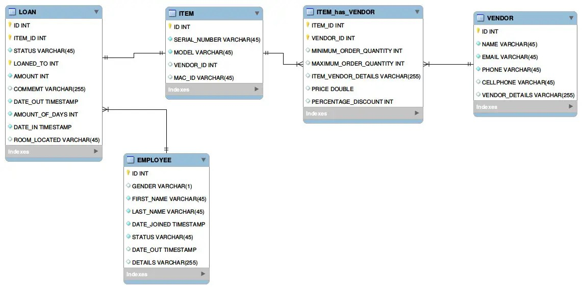 Entry #2 by emanueldario for Create Relational Database for School - how to create an inventory database