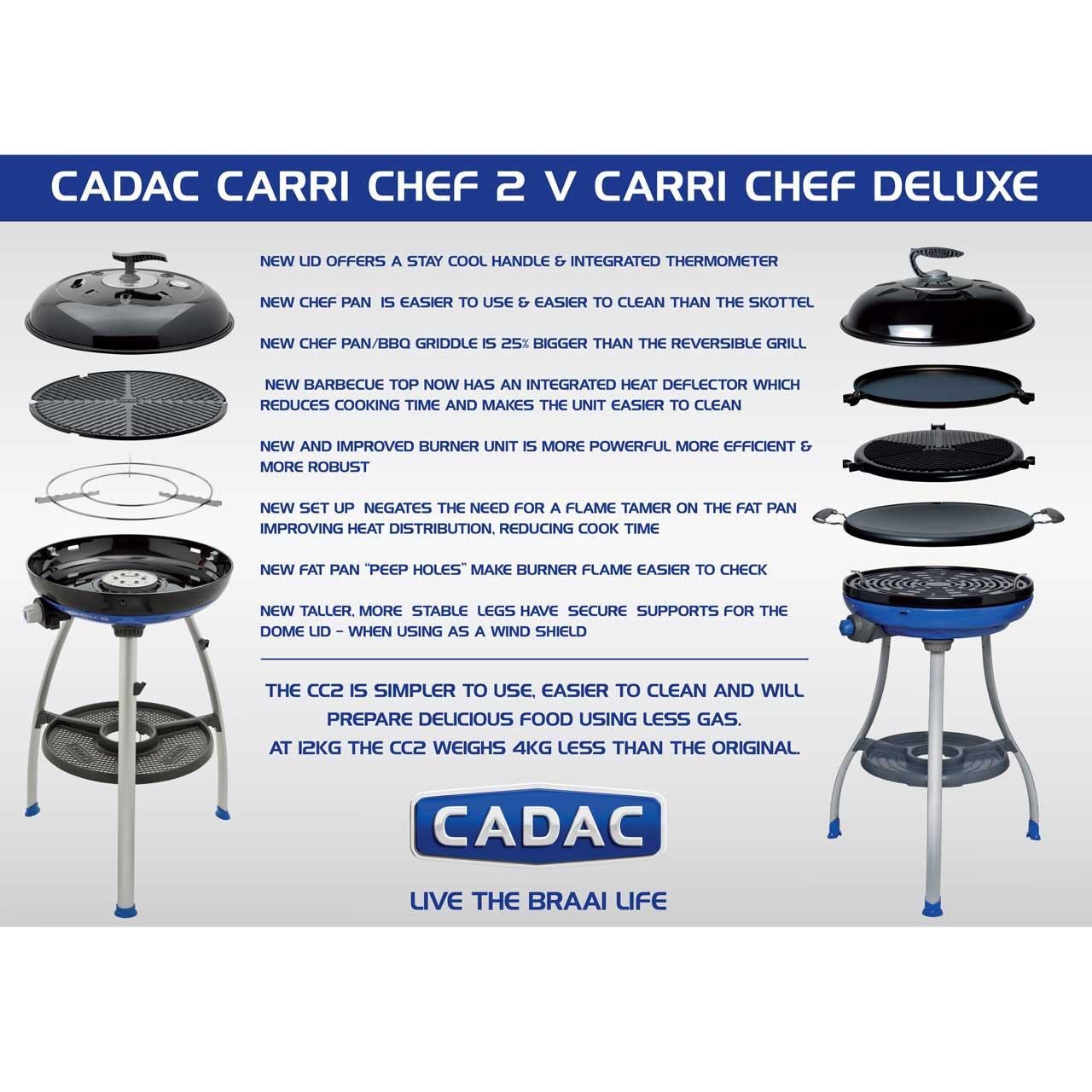 Cadac Carri Chef Cadac Carri Chef 2 Bbq Chef Pan Combo From Camperite