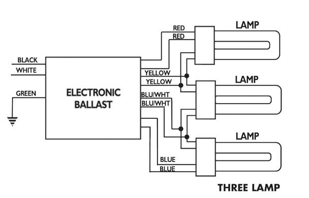 fluorescent 120v 277v electronic emergency ballast for 1 2 39 4
