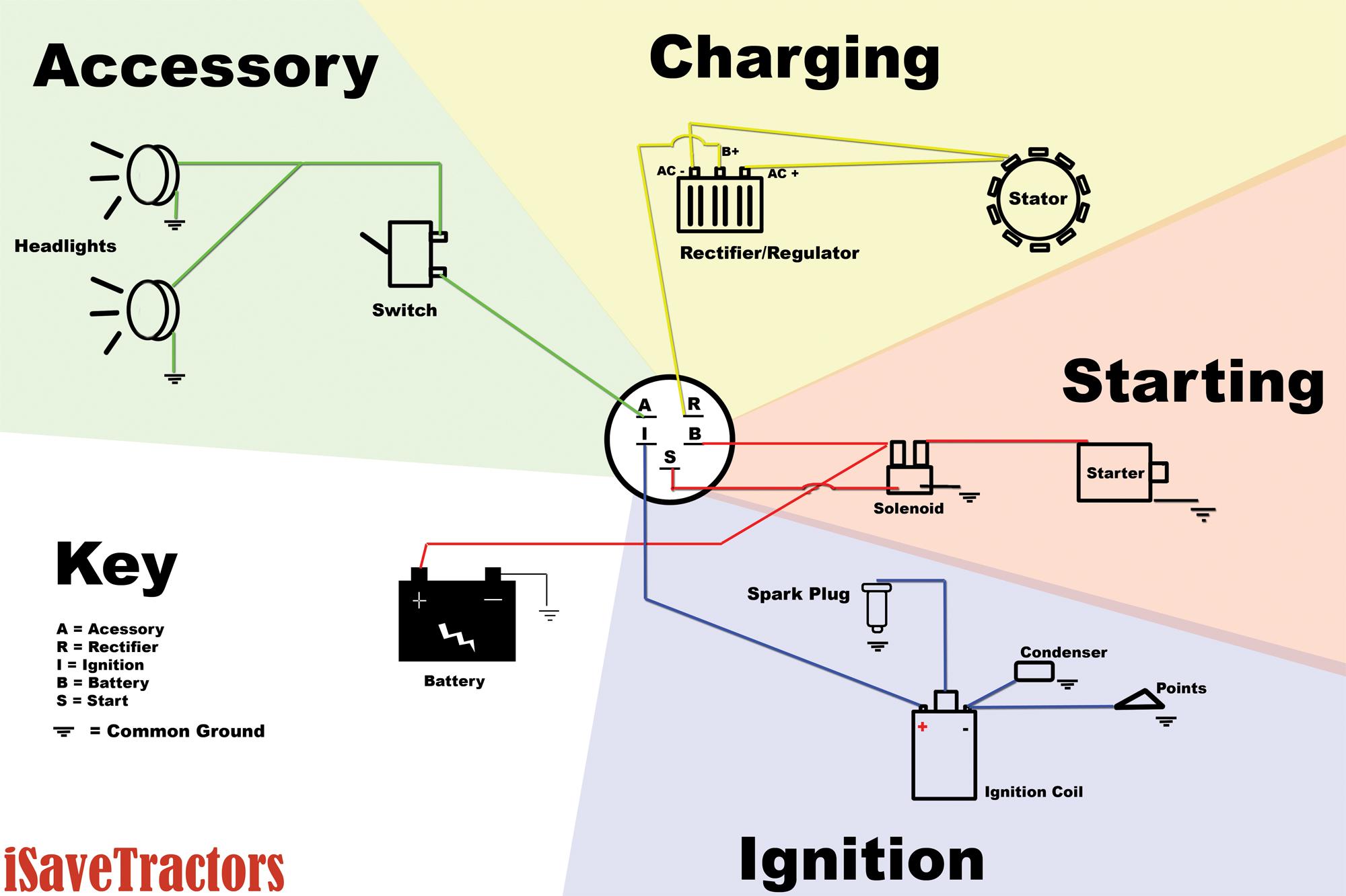 Awesome L3650 Kubota Wiring Diagram Kubota L2850 Wiring Diagram Kubota Wiring Cloud Nuvitbieswglorg