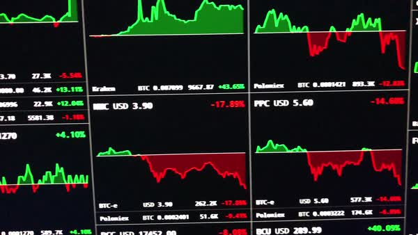 Crypto Currencies trading prices on live chart including Bitcoin