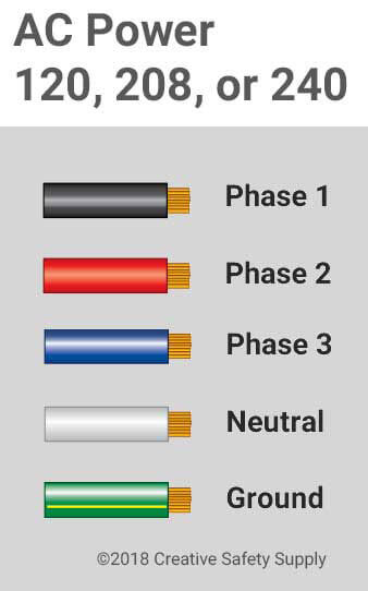 Electrical Wire Colors Creative Safety Supply