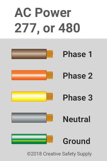 Ac Power Cord Wiring - 1efievudfrepairandremodelhomeinfo \u2022