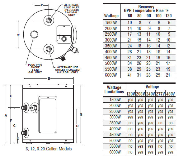 50 gallon electric water heater wiring diagram