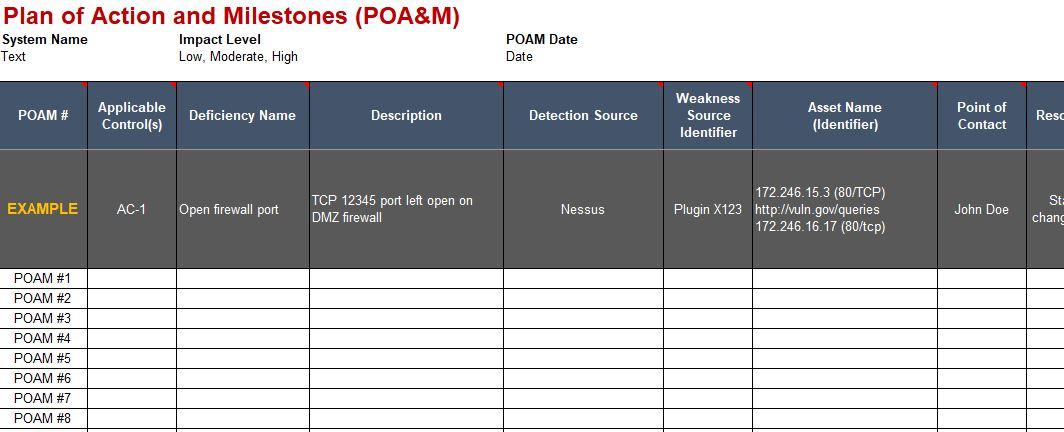 NIST 800-171 System Security Plan (SSP)  Plan of Action