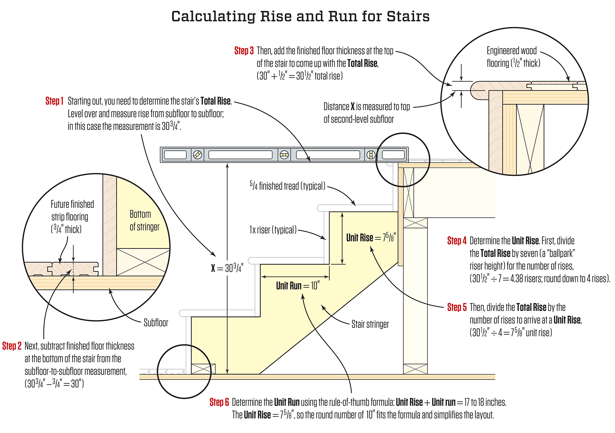 Stair Stringers Calculation And Layout Jlc Online