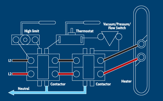 Troubleshooting Spa Heater Issues Pool  Spa News Spas, Hot Tubs