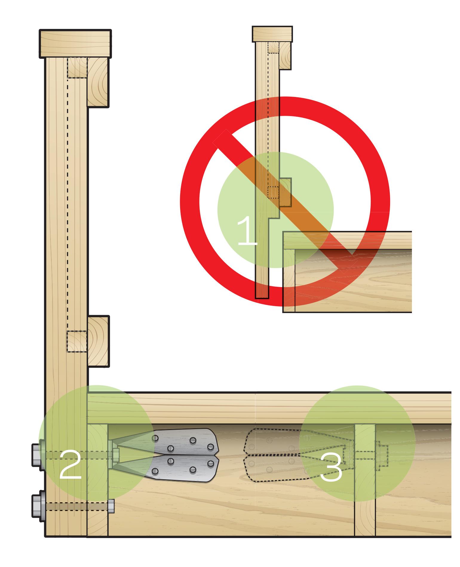 Attaching deck rail posts builder magazine building codes decking decks