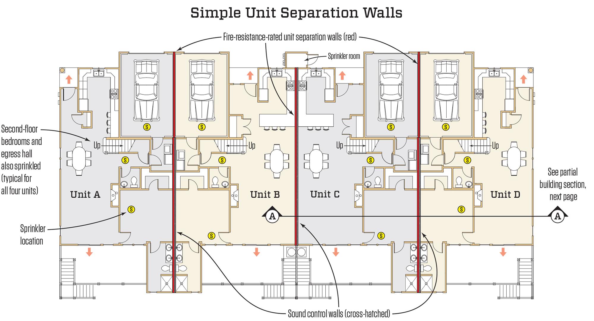 Kitchen Wiring Plan Auto Electrical Diagram 1999 Corsa B Fuse Box How Design