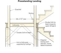 Mid-Stair Landings | Professional Deck Builder ...
