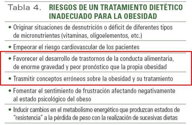 Riesgos tratamiento inadecuado obesidad_Fesnad_Seedo