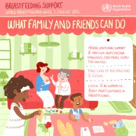 WHO_breastfeeding_graphic_series_family