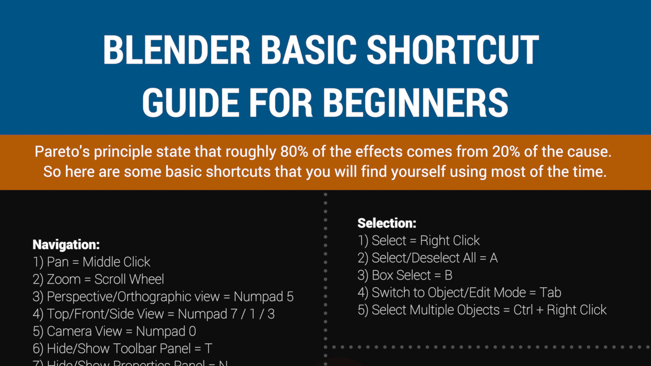 Blender Basic Vikrant Jadhav Blender Basic Shortcut Guide For Beginners