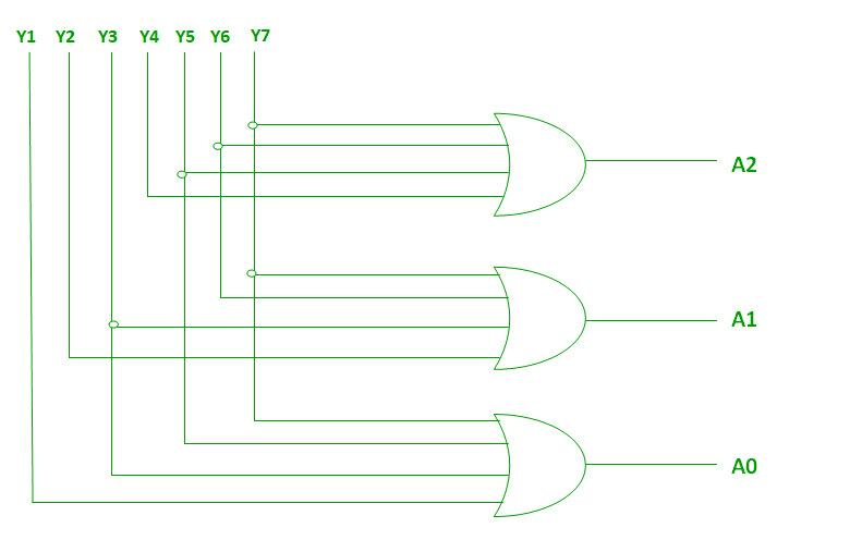 Logic Diagram Of 4 2 Encoder Wiring Diagram