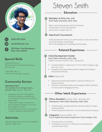 Cv Services For You Cv Shop Cv Writing Services Letter Writing Services Design A Stunning Resume Cv Or Cover Letter Fiverr