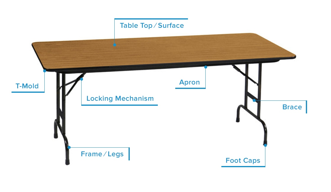 Folding Table Shapes, Sizes,  Dimensions WebstaurantStore