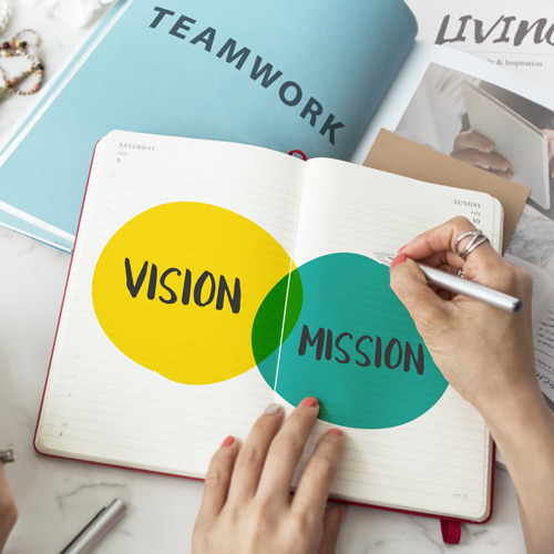 The Importance of a Restaurant Mission Statement