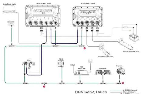 Structure Scan Wiring Diagram Wiring Diagram