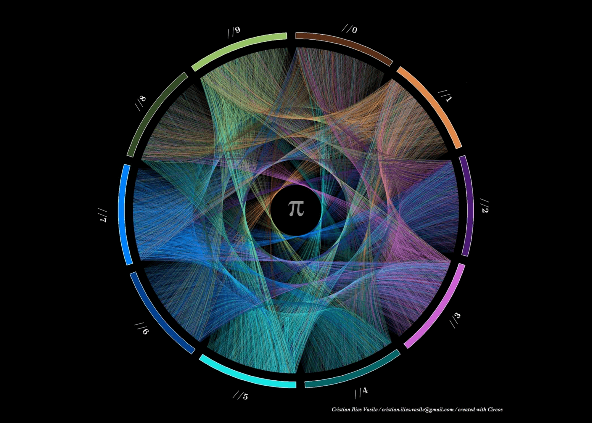 Tableau Design Best Of The Tableau Web Beautiful Pi Charts And Dashboard Design