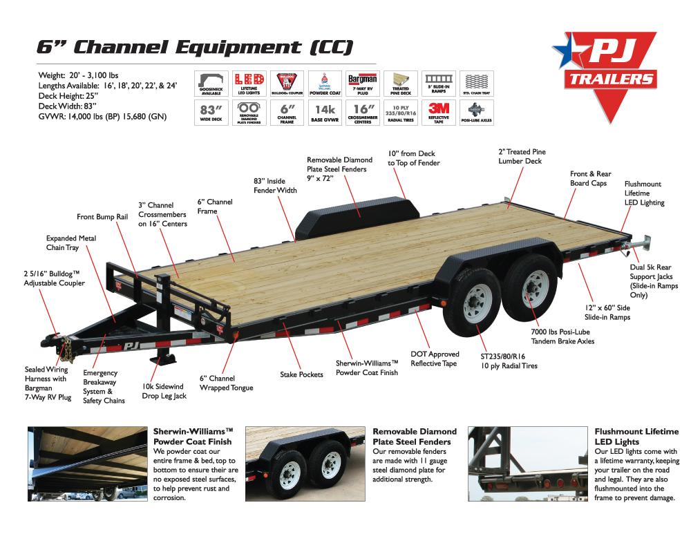 big tex wiring schematic similiar big tex trailer wiring keywords