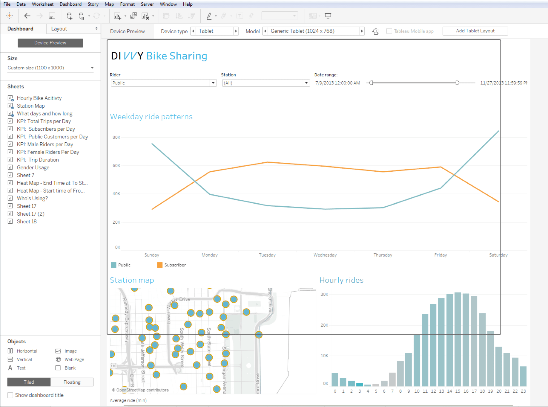 Tableau Design Design Dashboards That Shine On Any Device In Tableau 10 Tableau