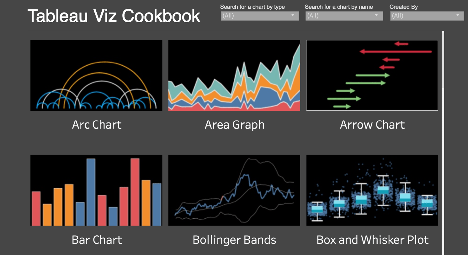 Tableau Design What A Year Explore The Top Vizzes Authors Of 2018 In Our