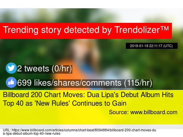 Billboard 200 Chart Moves Dua Lipa#039;s Debut Album Hits Top 40