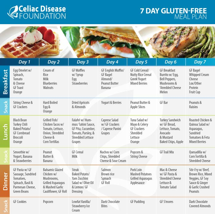 Download The 7-Day Gluten-Free Meal Plan - Celiac Disease Foundation - basic meal planner