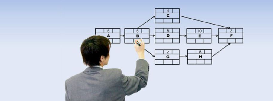 Types of Network Diagrams - CEM Solutions
