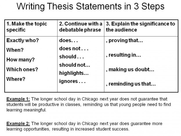 Reference page for essay - Academic Papers Writing Help You Can Rely On