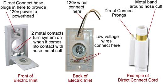 beam central vacuum wiring diagram