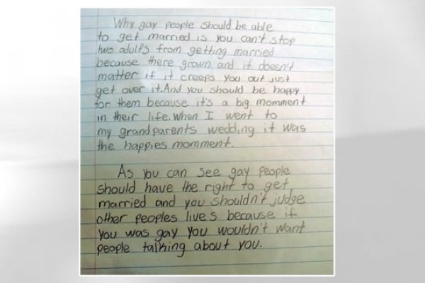 Gay marriages essay