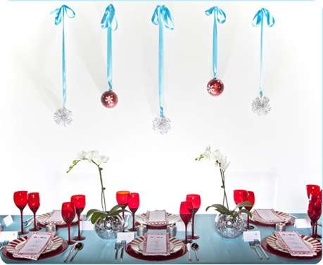 red and aqua holiday decor  via pepper designblog