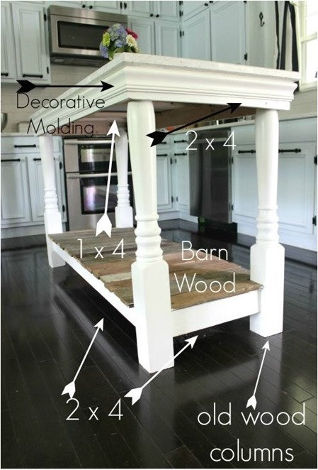 diy kitchen island rainonatinroof