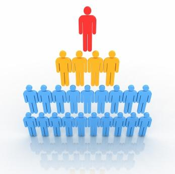 Types of Organizational Structures for Businesses LoveToKnow