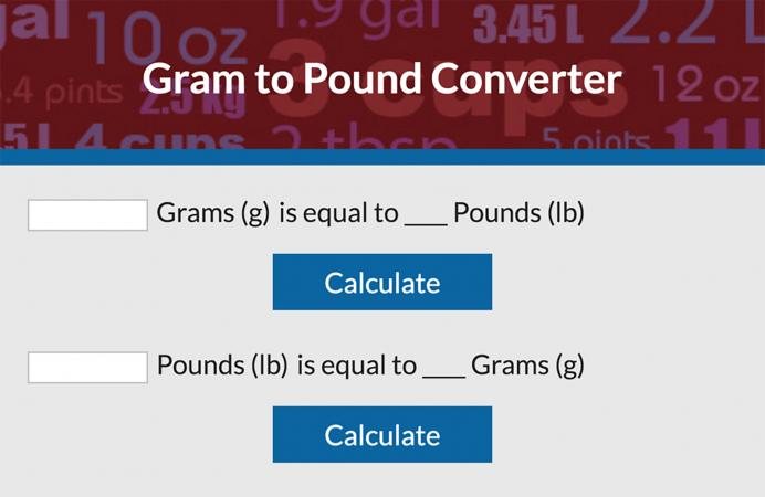 Convert Grams to Pounds LoveToKnow