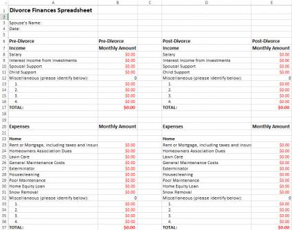 Divorce Finances Spreadsheet LoveToKnow - list of expenses