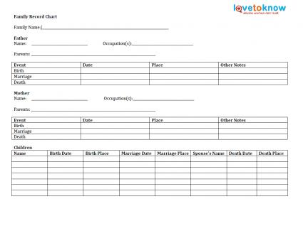 Genealogy Forms LoveToKnow - fact sheet template word