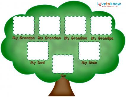 Family Tree Template for Kids LoveToKnow