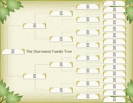 Using Family Tree Maker Software LoveToKnow
