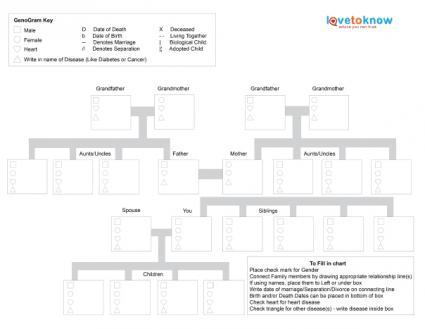 Genogram Templates - genogram template
