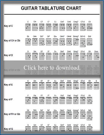 Printable Guitar Chord Chart LoveToKnow